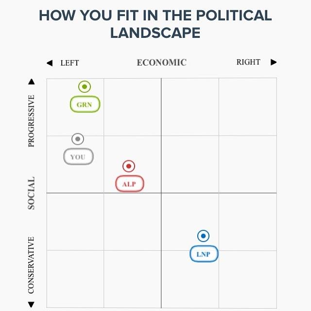 political compss.jpg